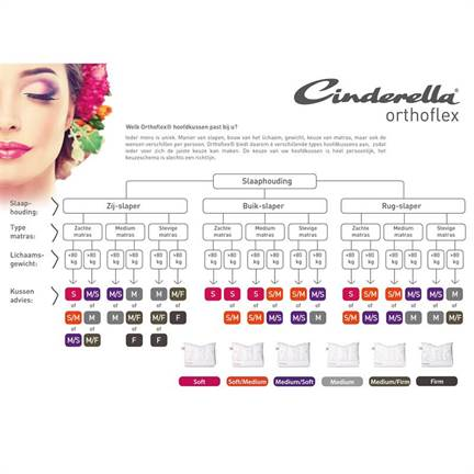 Cinderella Orthoflex synthetisch medium hoofdkussen